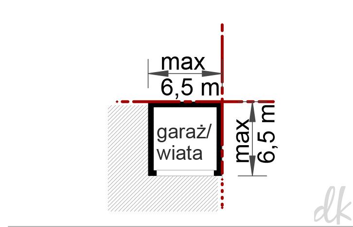 rys. 4 Lokalizacja garażu przy granicy dzialki