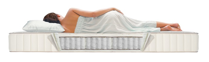 Wygodne łóżko I Odpowiednio Dobrany Materac Jaki Rodzaj I